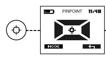 XP_Pinpoint_button